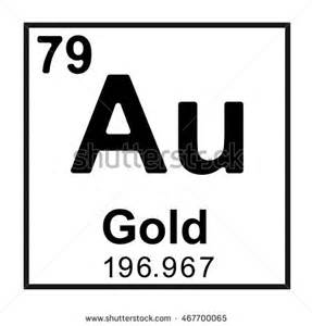 Periodic Table Gold by Gold Periodic Table Symbol Clipart Clipground