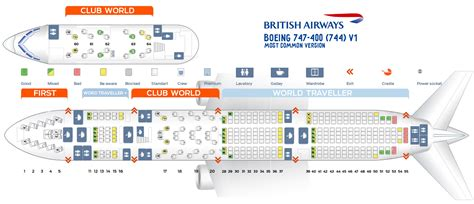 boeing 747 floor plan would you travel business class for a long haul one off