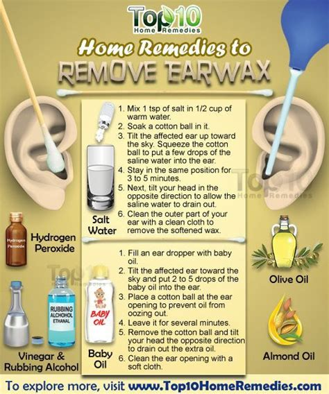 home remedies to remove earwax salts to remove and