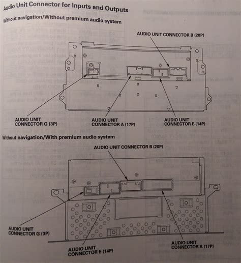 2003 honda accord stereo wiring satellite wiring diagram