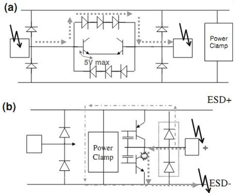 layout guidelines for optimized esd protection diodes esd diode layout 28 images esd diode layout 28 images