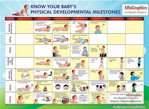 developmental milestone chart developmental movement milestones what they mean for your