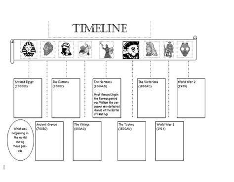 printable art history timeline 7 best images of art history timeline worksheet ancient