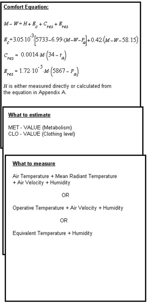 Thermal Comfort Equation by Thermal Comfort