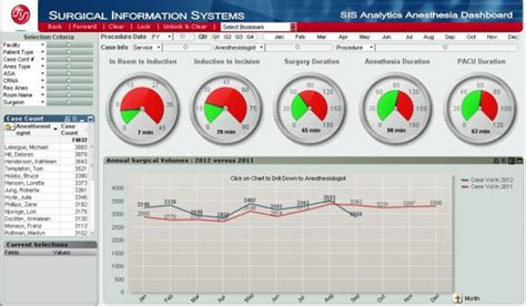 operating room dashboard digging deeper with analytics to improve or efficiency at rwjuh healthcare informatics