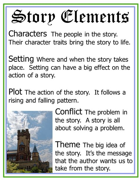 with the story with the starting with stories classroom charts