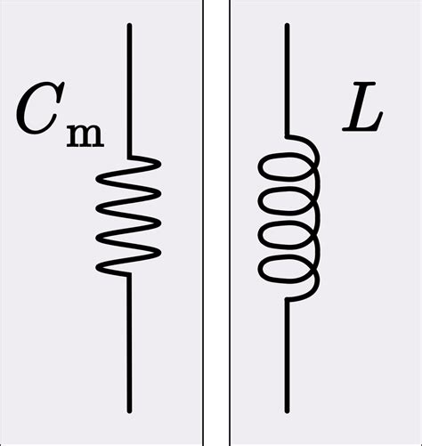 electrical symbol for inductor file mobility analogy inductor svg