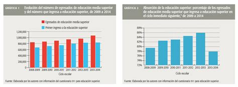 aumento salarial sector privado 2015 colombia aumento salarial empleados publicos 2015 autos post