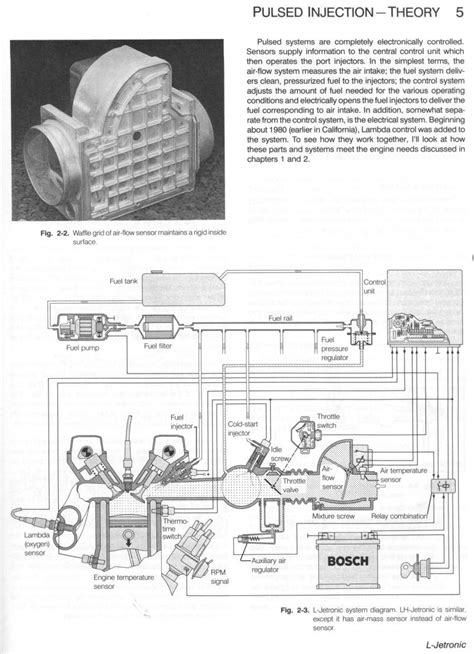 Bmw 3 Series E21 1977 1983 Fuel Injection Page 1