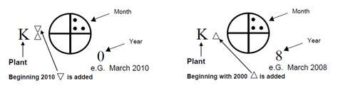 Motorradreifen Produktionsdatum by Reifenaufbau