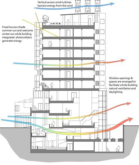 section 7 housing nyit thesis bronx housing community center erik