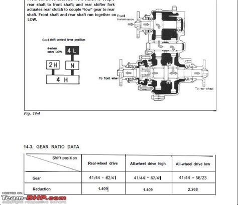 Suzuki Jimny Gear Ratios Gragebadak4wheel Drive Transfercase Jimny