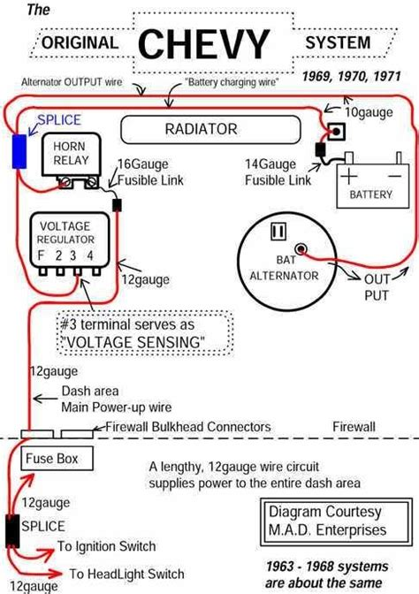 3 wire alternator wiring diagram chevy free