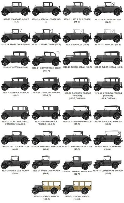 different types of ford the many different styles of the ford model a different