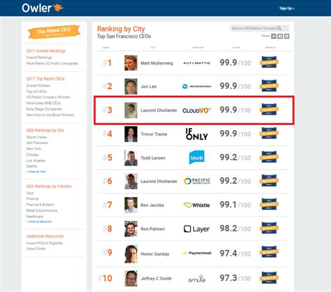 Executive Mba Rankings Bay Area by Cloudvo Executive Top Ceo In San Francisco By Owler