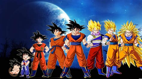 Dragon Ball Y Wallpaper | dragon ball z wallpapers best wallpapers