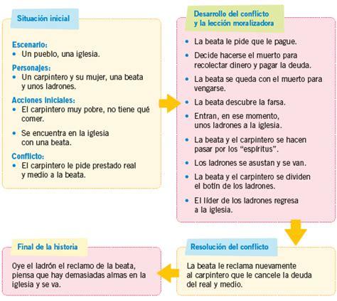 libro morfologia del cuento basica libro digital de lengua y literatura 5to a 241 o de educaci 243 n b 225 sica b2 contenido 3 pasos para
