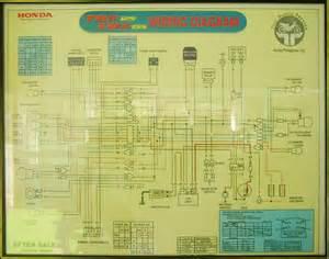 help po naman pa send po ng wiring diagram ng tmx 155