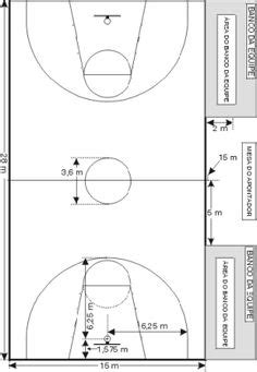 dimensions for half court basketball | feet is just