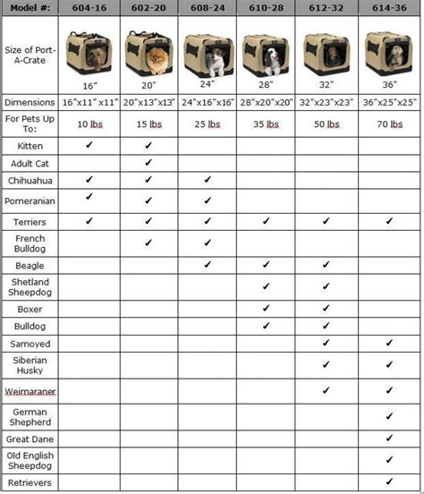 crate size chart best crate reviews of 2017 and buying guide