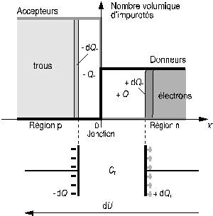 diode definition et definition diode a jonction 28 images semiconducteurs et diodes diode conduction definition