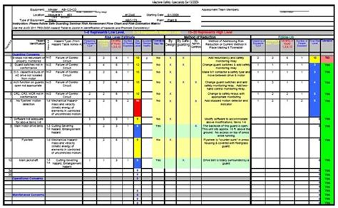 risk assessment template excel eskindria com