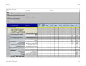Compliance Program Template by 8 Audit Report Template Expense Report