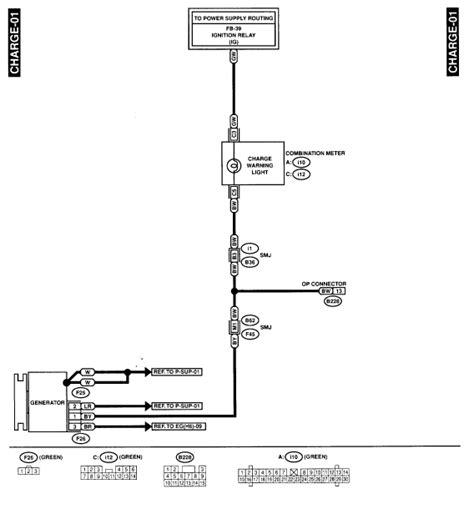 subaru ecu wiring diagram impreza get free image about