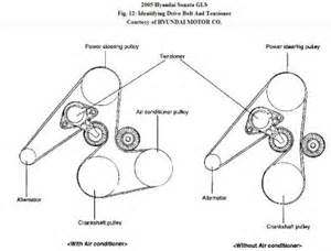 diagram for routing serpentine belt belts for men and women