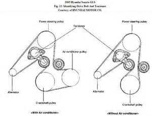 2006 Hyundai Sonata Belt Diagram 2005 Hyundai Sonata 2005 Hyundai Sonata Belt Routing Diagram