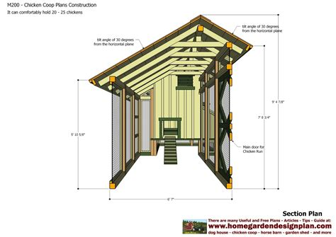 chicken house plans free home garden plans m200 chicken coop plans construction chicken coop design how