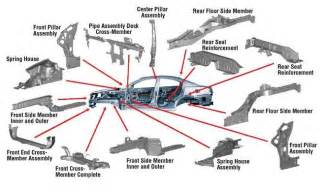 Parts In Exhaust System Of A Car Understand Your Car Multitech Car Care Cool Cars