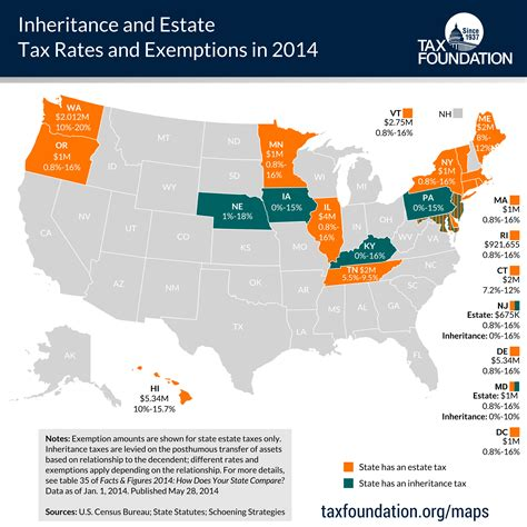 washington dc tax map how the government taxes rich dead explained vox
