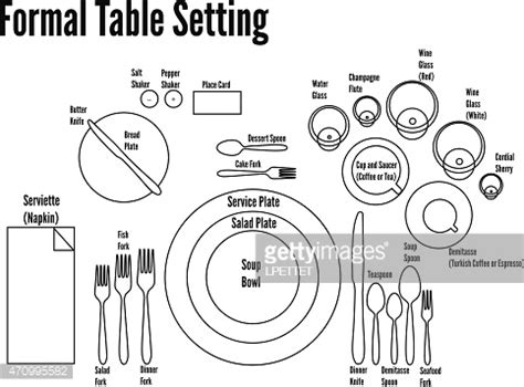formal table setting layout diagram of a formal table setting vector vector