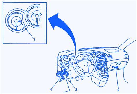 pontiac vibe  dash fuse boxblock circuit breaker diagram carfusebox