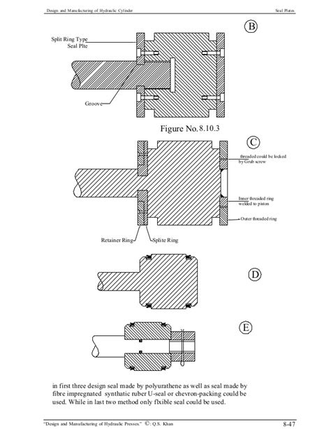 design and manufacturing of hydraulic presses design and manufacturing of hydraulic cylinders