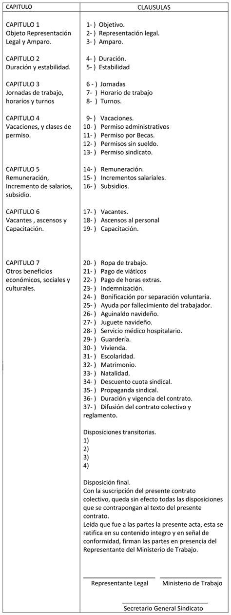 magisterio vene zolano contrato colectivo 2016 contrato colectivo docente 2016 newhairstylesformen2014 com