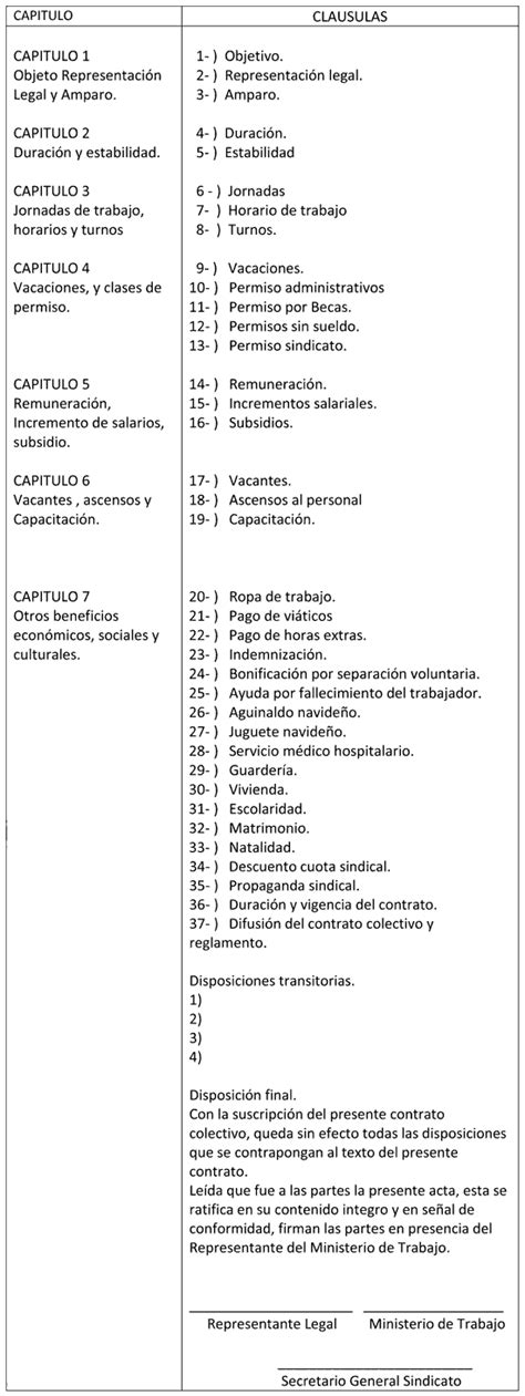 contrato del ministerio de educacion venezuela contrato colectivo docente 2016 newhairstylesformen2014 com