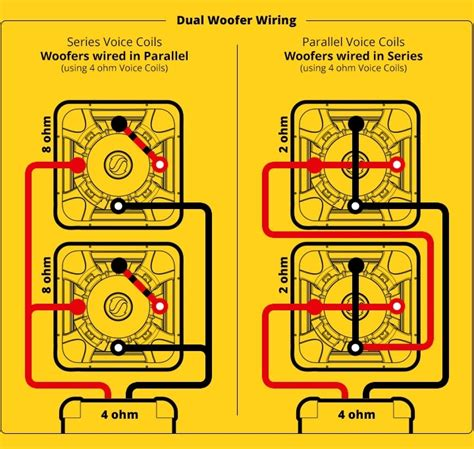 subwoofer speaker wiring diagrams kicker 174 for