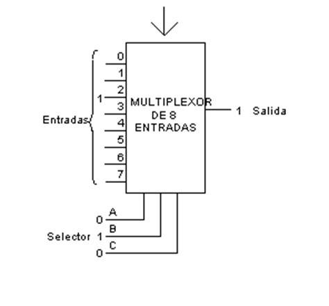 multiplex definition multiplexor d 233 finition what is