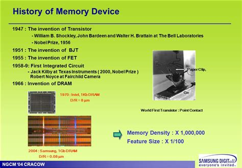 history of the integrated circuits history of integrated circuit technology 28 images evolution of integrated circuit 28 images