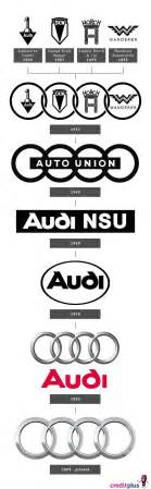 audi logo infographic finalised audi a3 8p