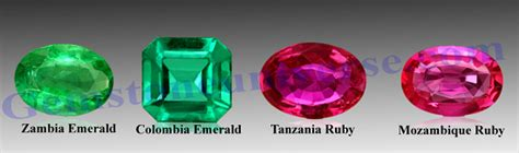 gemstones prices per carat a complete guide