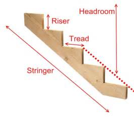 Normal Stair Riser Height by Stair Riser For Pinterest