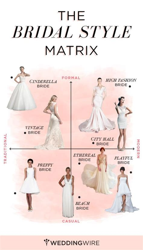 Wedding Dresses Style Guide by 20 Best Images About Wedding Dress Styles On