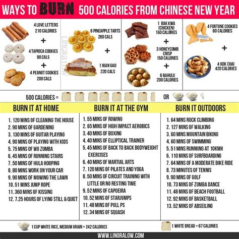new year goodies calories chart cny goodies calories whole career diet diet diet
