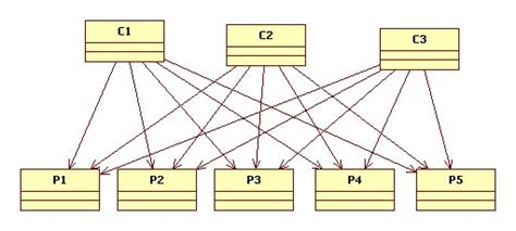 pattern maker degree 2