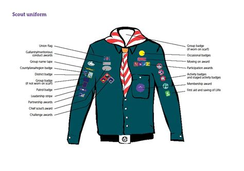 sweden scouts about scouts