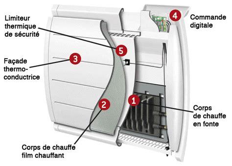 Radiateur Electrique Le Plus Economique 1829 by Les Radiateur Electrique Les Plus Economique Id 233 E Chauffage