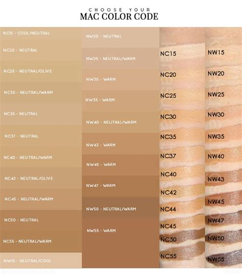mac foundation colors best 25 mac foundation ideas on coverage